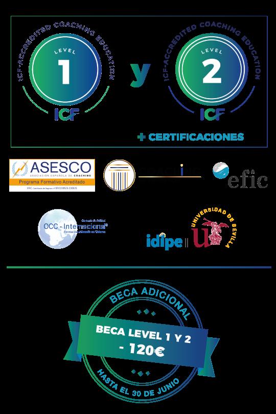 Certificación ACTP